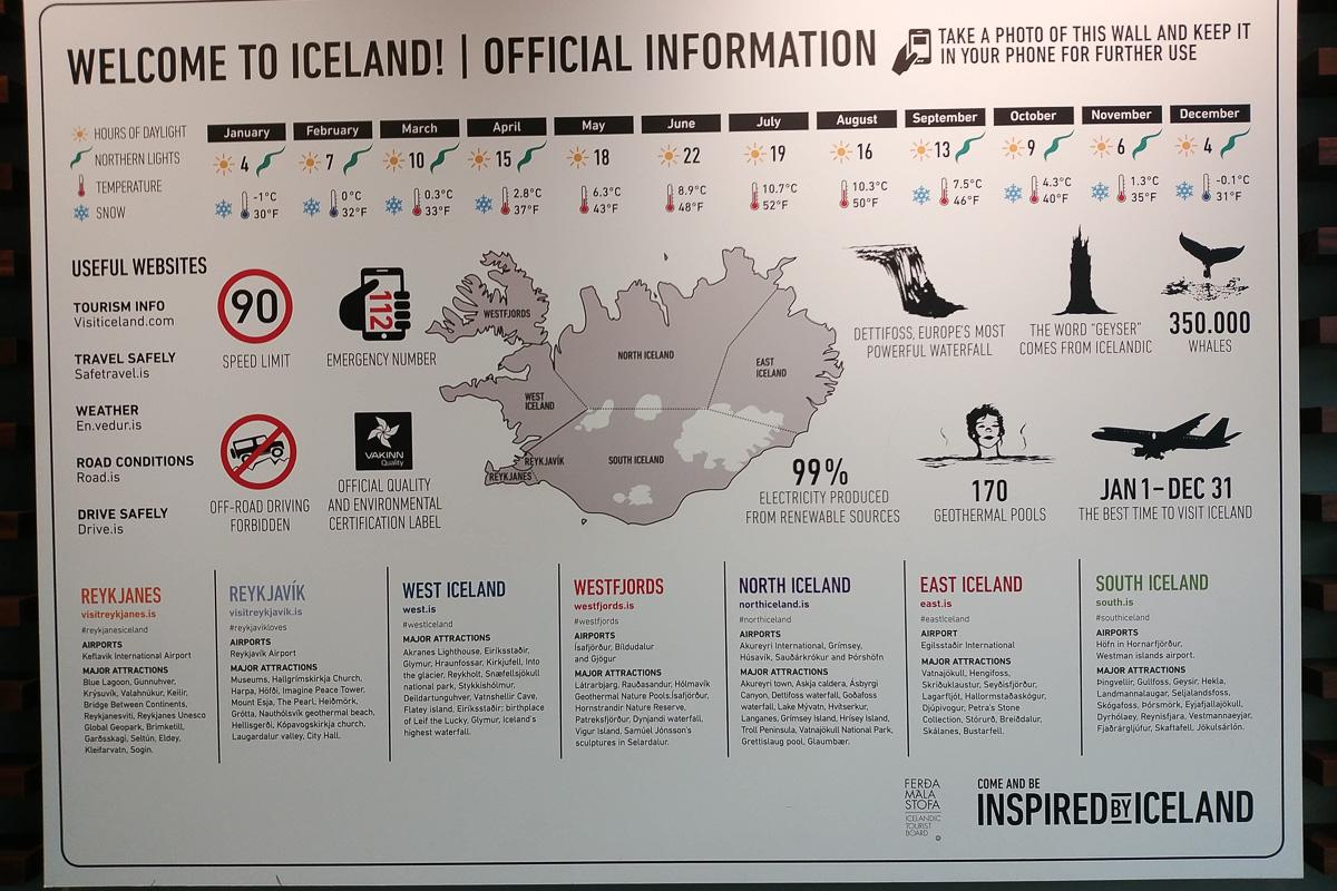 islandia info
