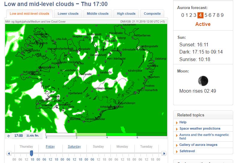 prognoza zorzy polarnej, Islandia
